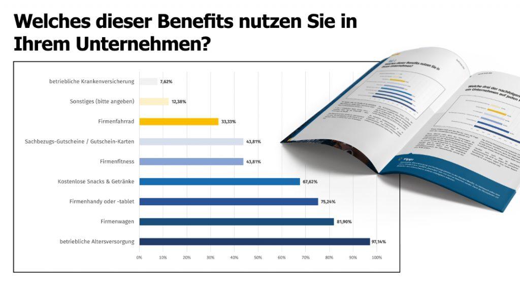 Betriebliche Altersversorgung und Benefits im Mittelstand fest verankert - PensionCapital